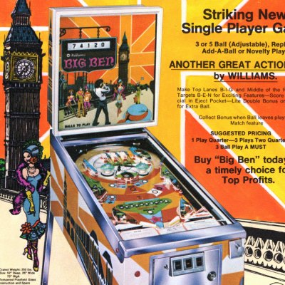 williams, big ben, pinball, sales, price, date, city, condition, auction, ebay, private sale, retail sale, pinball machine, pinball price