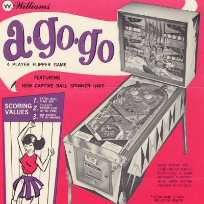 williams, a-go-go, pinball, sales, price, date, city, condition, auction, ebay, private sale, retail sale, pinball machine, pinball price