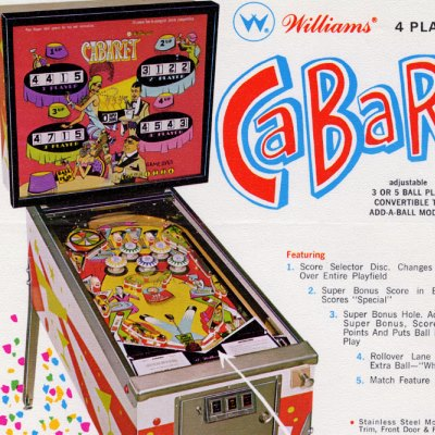williams, cabaret, pinball, sales, price, date, city, condition, auction, ebay, private sale, retail sale, pinball machine, pinball price