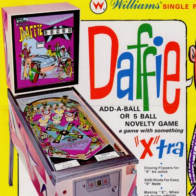 williams, daffie, pinball, sales, price, date, city, condition, auction, ebay, private sale, retail sale, pinball machine, pinball price