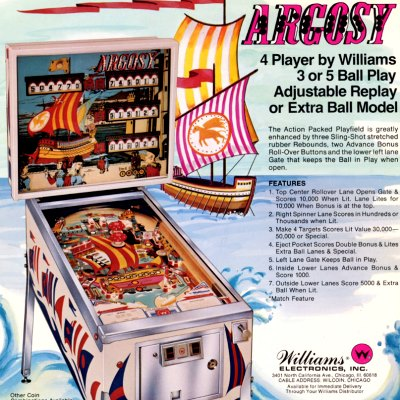 williams, argosy, pinball, sales, price, date, city, condition, auction, ebay, private sale, retail sale, pinball machine, pinball price