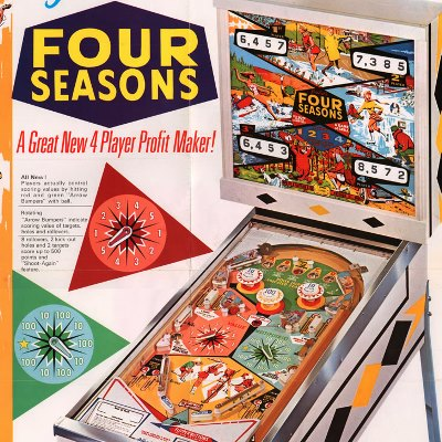 gottlieb, four seasons, pinball, sales, price, date, city, condition, auction, ebay, private sale, retail sale, pinball machine, pinball price